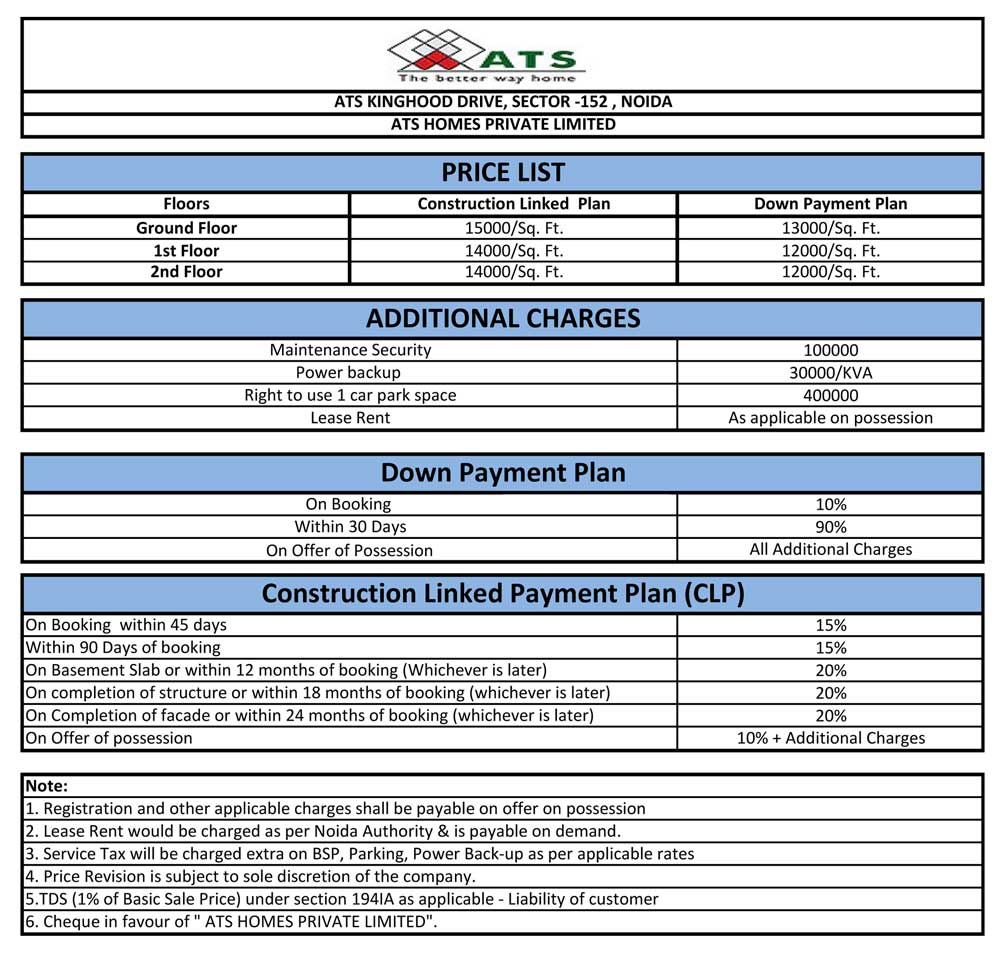 Price List- ATS KINGHOOD DRIVE
